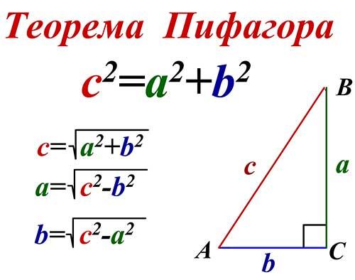 Стихи о Теореме Пифагора